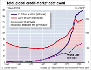total-global-credit-debt-owed.jpg